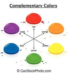 gotas, complementario, contraste, colores