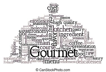 Gourmet Theme Word Cloud