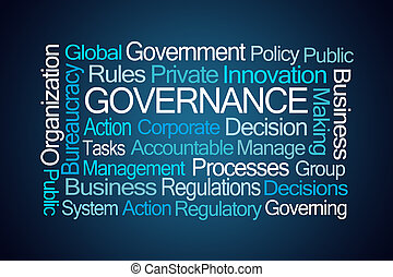 Governance Word Cloud
