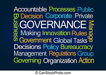 Governance Word Cloud on Blue Background