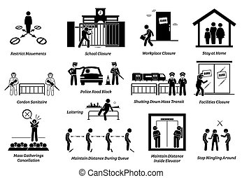 Vector illustrations of stay at home, school workplace closure and social distancing.