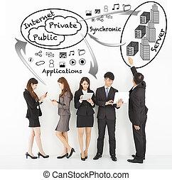 gozar, empresarios, apps, tecnología de internet, estructura