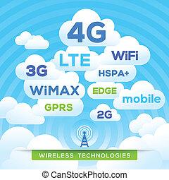 gprs, wifi, sem fios, wimax, lte, hspa+, 4g, tecnologias, 3g