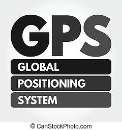 gps, sistema, concepto, siglas, -, posicionar, global