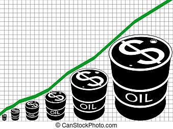 gráfico, aceite, producción