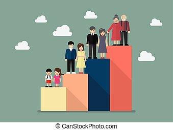 gráfico, barra, generaciones, gente
