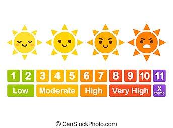 gráfico, caricatura, uv, sol, índice