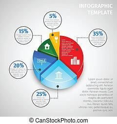 gráfico circular, bienes raíces, infographic