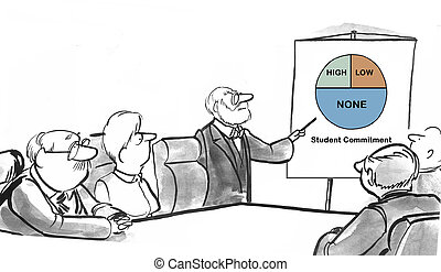 gráfico circular