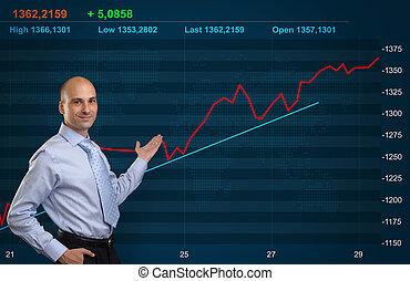 gráfico, comerciante, mercado, acción