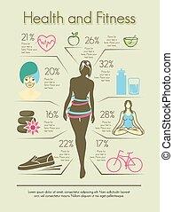 gráfico, conceito, saúde, condicão física