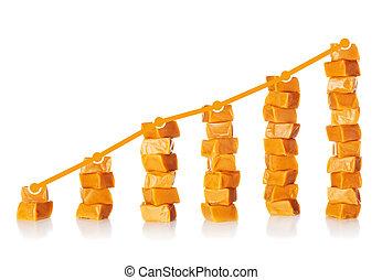 gráfico, crecer, azúcar, consumo, concepto