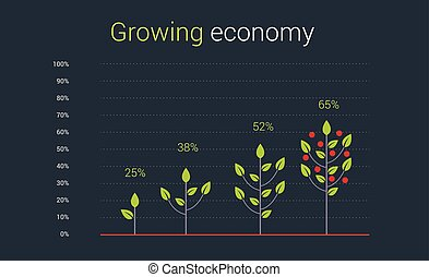 gráfico, de, crescendo, sustentável, meio ambiente, com, negócio