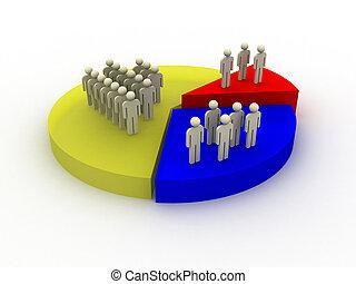 gráfico, demography