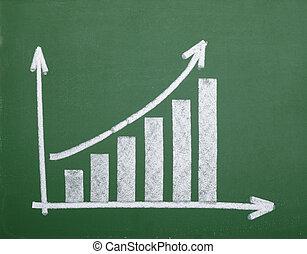 gráfico, economia, finanças, negócio, chalkboard