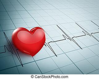gráfico, electrocardiograma
