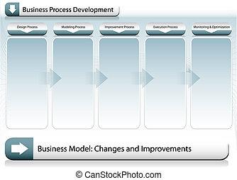 gráfico, empresa / negocio, mejora