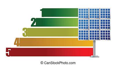 gráfico, energia, painel solar
