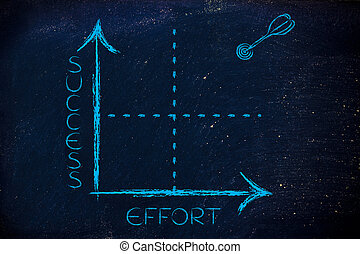 gráfico, esfuerzo, blanco, éxito, dardo