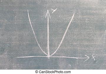 gráfico, finanzas, empresa / negocio, encima de cierre, pizarra