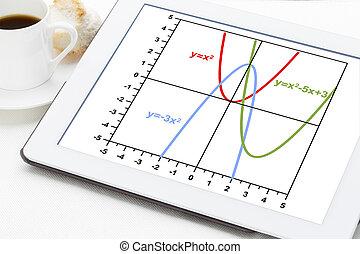 gráfico, funciones, quadratic