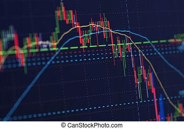 gráfico, mercado, acción