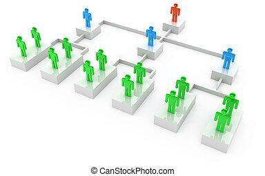 gráfico, organización, hombres de negocios