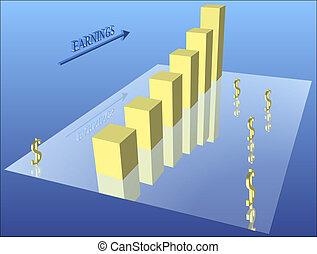 gráfico, salário