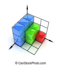 gráfico, tridimensional
