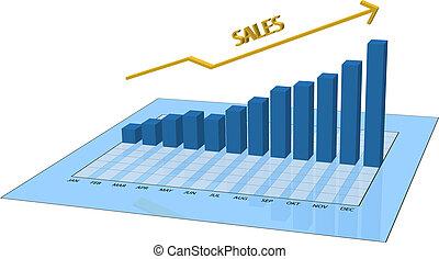 gráfico, vendas