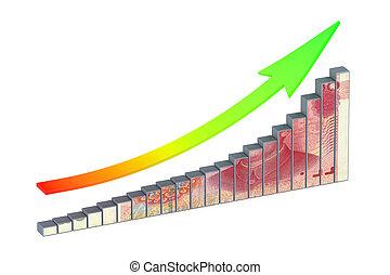 gráfico, yuan, cima seta