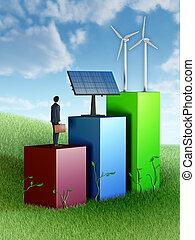 grön, energi, affär