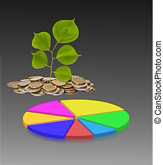 grønne, økonomi