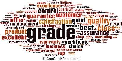 Grade word cloud concept
