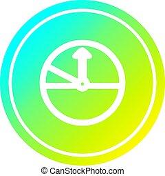 gradient, froid, compteur vitesse, spectre, circulaire