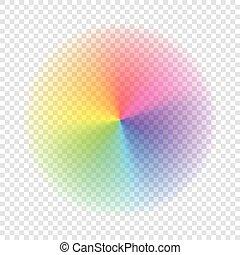 Gradient rainbow color circle