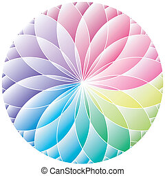 Gradient wheel