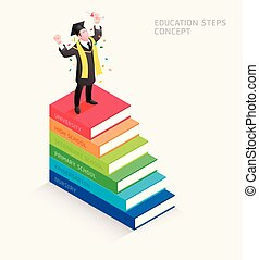Graduate have diploma roll stand on book stairs Isometric ...