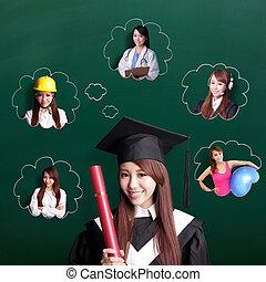 graduate student woman think future