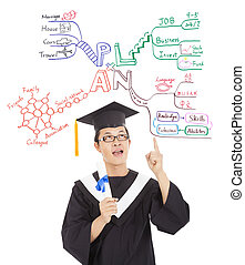 graduate thinking out his future plan by mind mapping