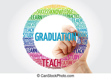 GRADUATION word cloud collage with marker