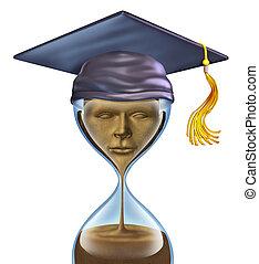 graduazione, conto alla rovescia