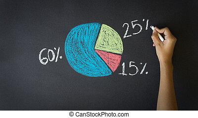 graf, marketshare, affär