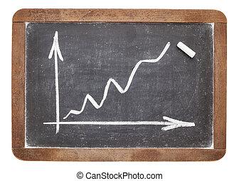 graf, nárůst, tabule