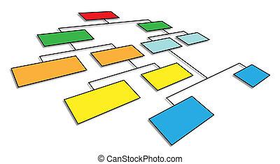 grafico, 3d, organizzativo