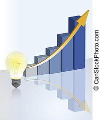 grafico, affari, bulbo, luce, idea