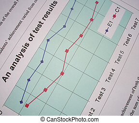 grafico, analisi