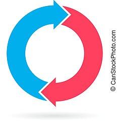grafico, cappio, ciclo