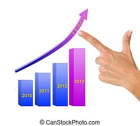 grafico, di, profitto