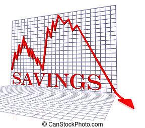 grafico, monetario, negativo, interpretazione, risparmi, mostra, crisi, 3d
